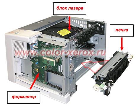 Описание, Инструкция Принтера Laserjet 6L